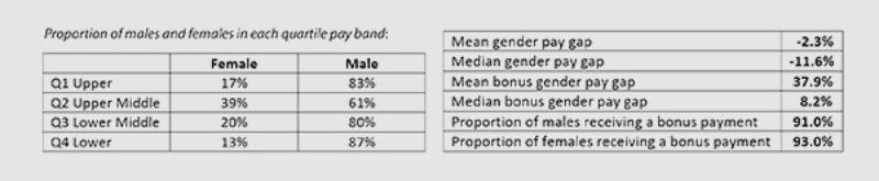 Gender Image 02