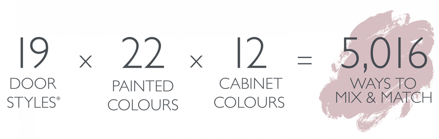 Colour Equation